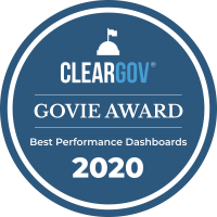 2020 Best Performance Dashboard