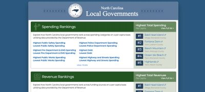 ranking pages for each state for comparing each town's finances
